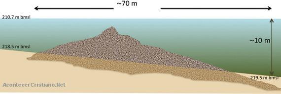 Estructura de piedra bajo las aguas del Mar de Galilea