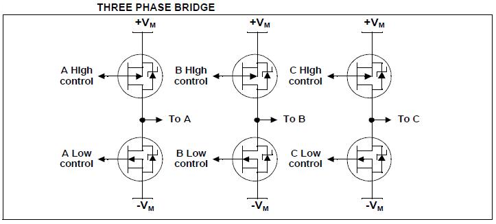 bldc motor controller bridge
