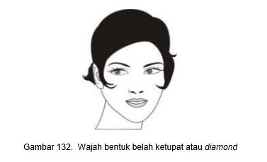 Bentuk wajah ideal tidak hanya dilihat dari ukuran dan bentuk raut wajah  yang sempurna 9ed80ce424