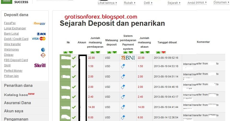 Forex gratis no deposit 2013