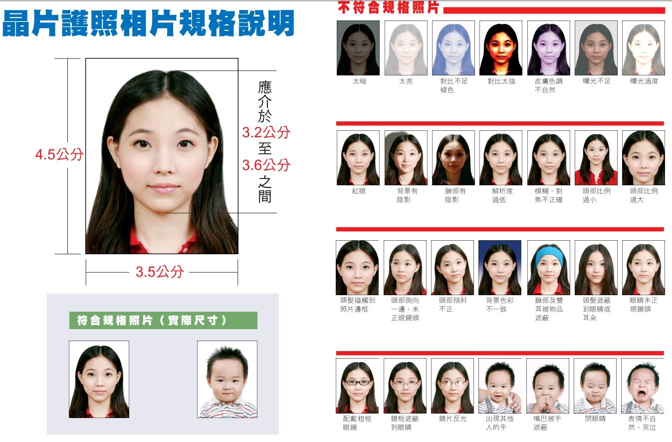 [教學]別再當冤大頭「6元證件照」PhotoCap省省洗DIY私藏秘技