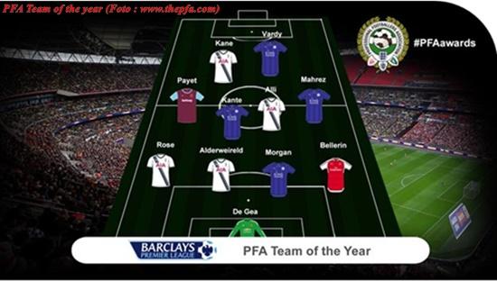 Tim Terbaik Liga Inggris 2016 Versi PFA