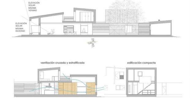 Abitarecostruire l architettura contemporanea incontra il for Architettura case moderne idee