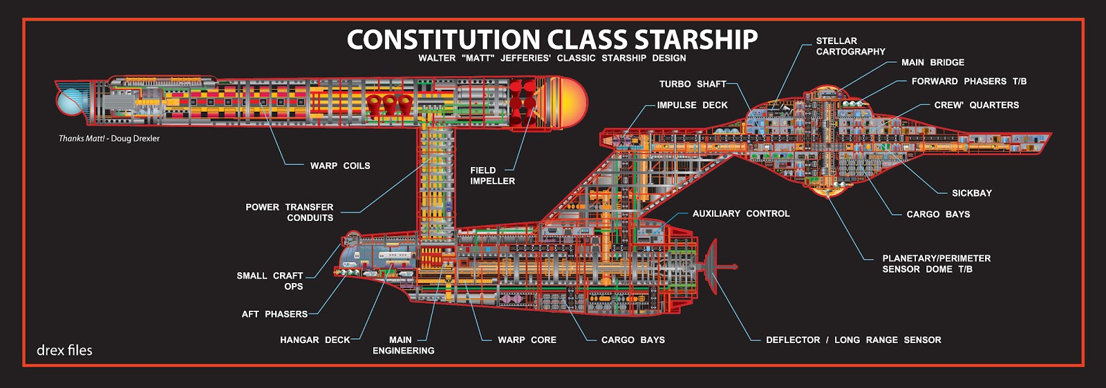 Uss Constitution Diagram 2007 Cobalt Wiring The Trek Collective: Slicing Up Enterprise - Cutaway Models And Diagrams