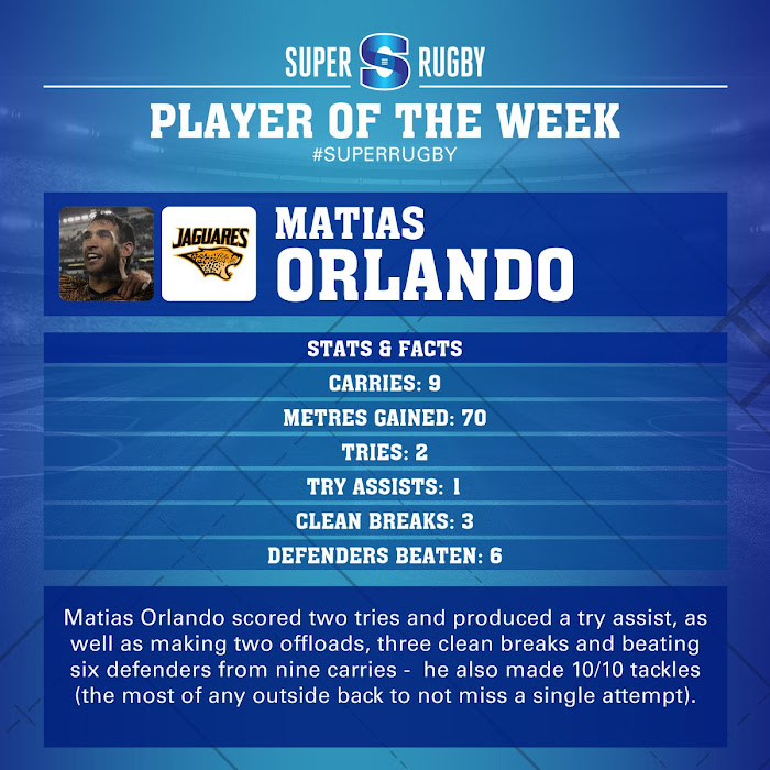 Matías Orlando player of the week #SuperRugby