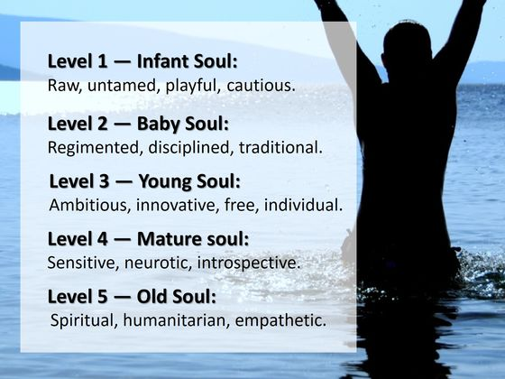 What Level Of Maturity Is Your Soul?
