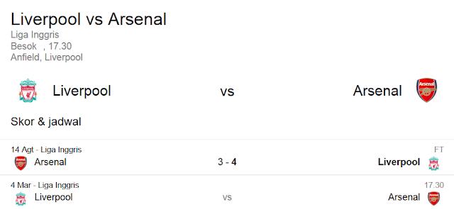 Prediksi Skor Liverpool vs Arsenal | Polisibola.com