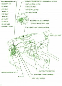 Fuse%2BBox%2BToyota%2B2009%2BCamry%2BLE%2BDiagram Fp Diagram Toyota Camry Fuse Box on