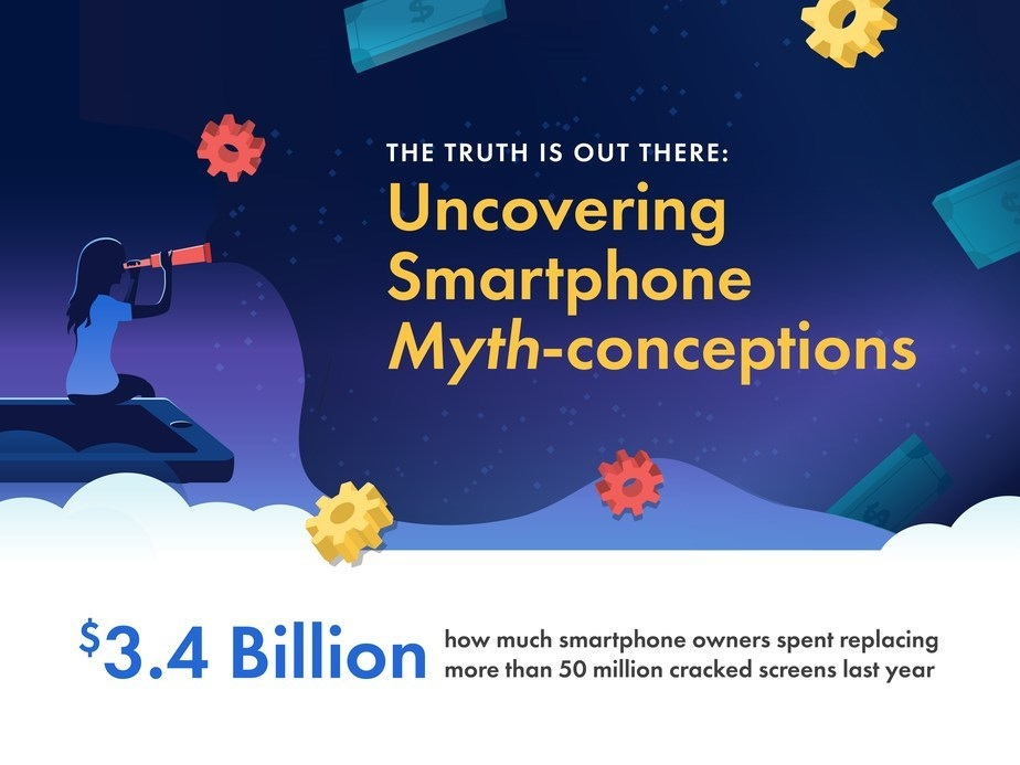 Infographic: Why Americans' broken smartphone screens cost them $3.4B last year