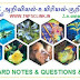 TNPSC Science Notes in Tamil: 6th Standard - Science - Food Habbits