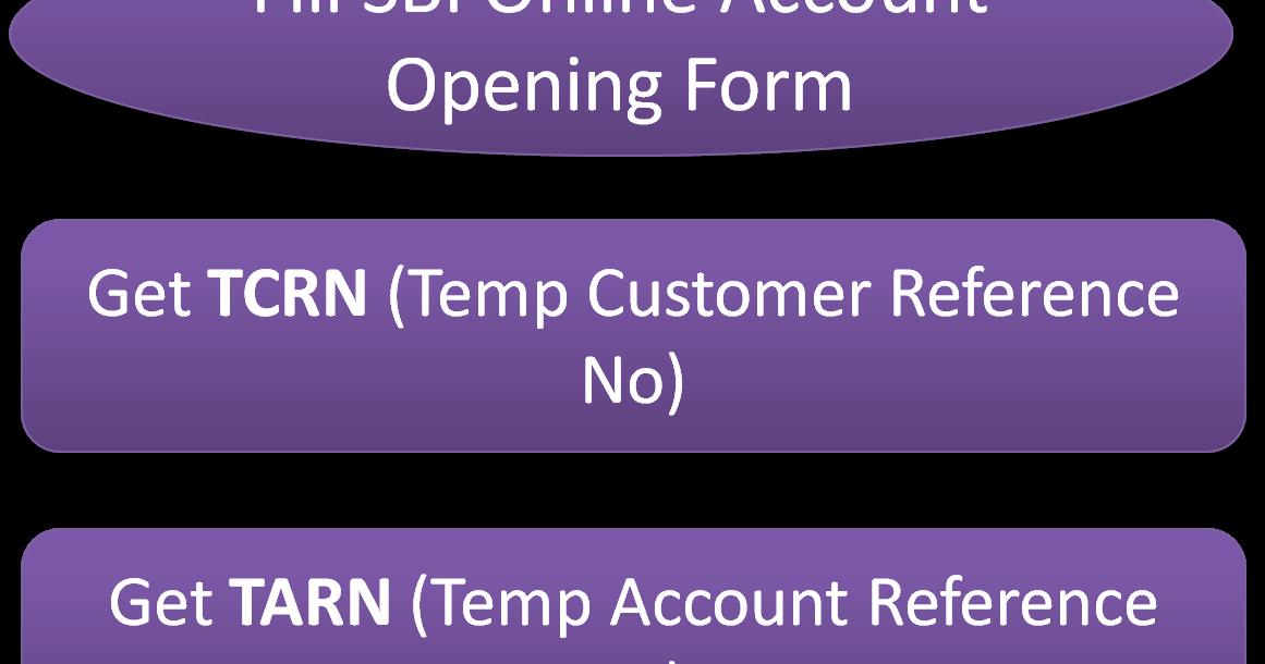 Kvb Personal Banking