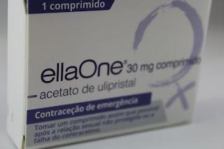Ciprofloxacino corta o efeito da pílula do dia seguinte?