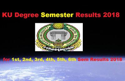KU Degree Semester Results 2018, Manabadi KU 1st 2nd 3rd 4th Sem Results 2018