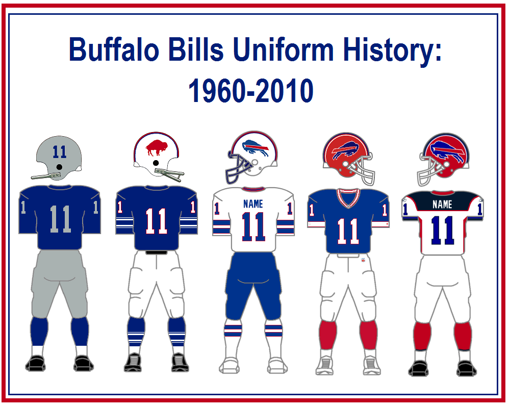 Bills And Items Jersey Jersey Shipping History Buffalo Returns Shop On Of Eligible Collection Our Awesome Free