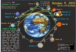 Mai energiák: 2013.október.9.