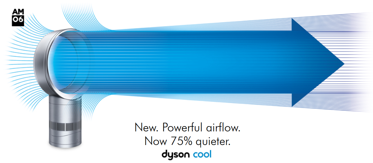 dyson heat and cool fan instructions