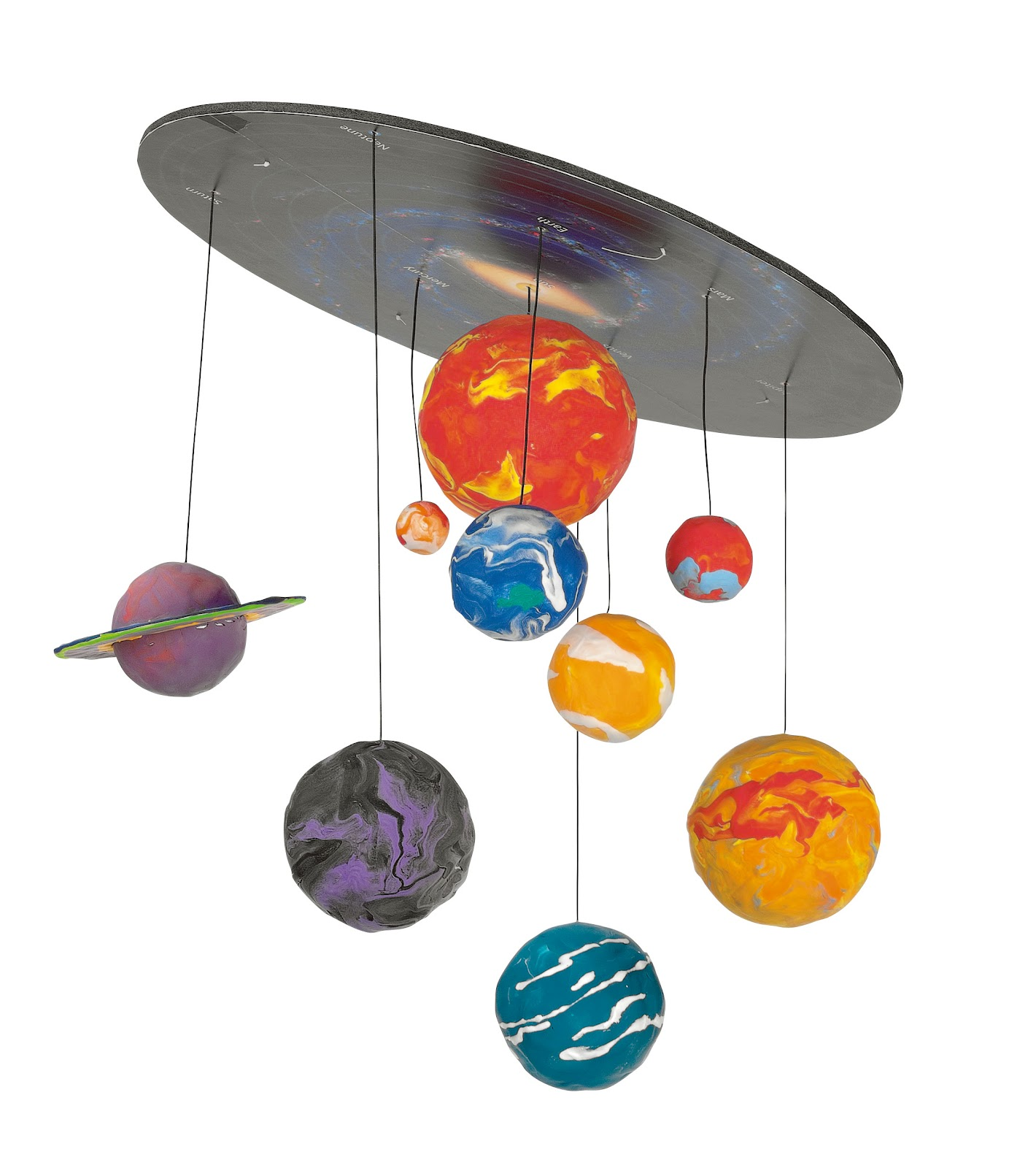 How To Make a Solar System Model That Moves - Pics about space