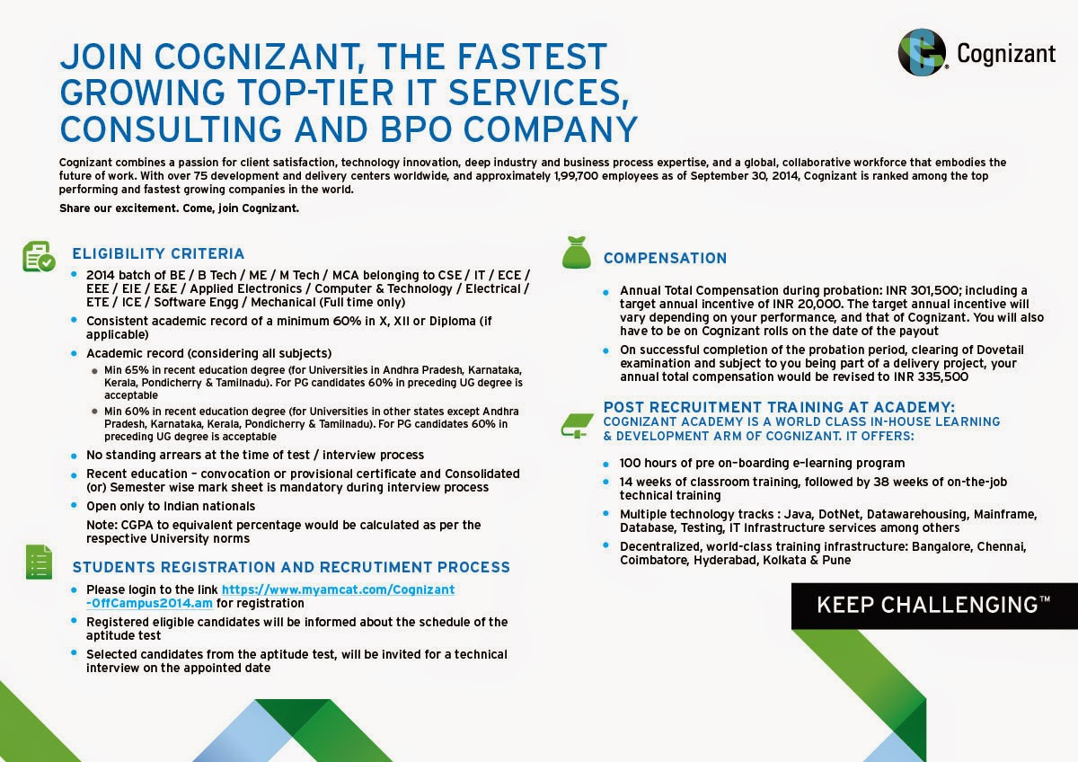 Cognizant Off Campus Job Recruitment For Freshers Across