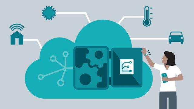Internet of Things qué es y cómo impacta en la empresa (Video2Brain)