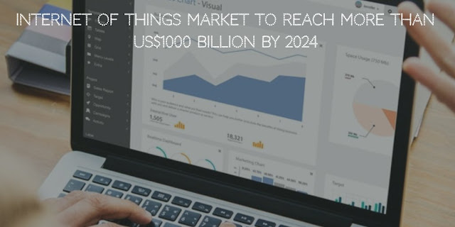 Internet of Things Market to Reach more than US$1000 billion by 2024 according to latest report.