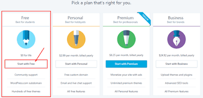 Choose WordPress free Plan