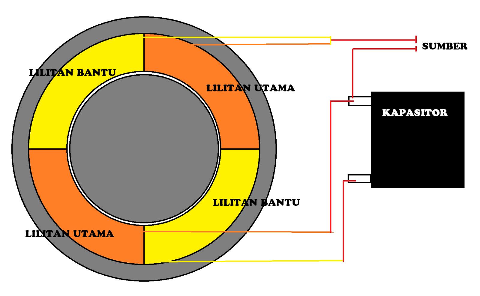 Motor Pompa Air Rusak Tuntaskan Opt Tips Perbaikan Berfungsi Part