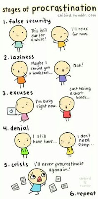 Quotes About University Life: stages of procrastination