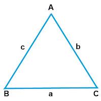 Bir üçgende kosinüs teoremi