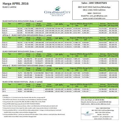 harga-ruko-citra-indah-april-2016