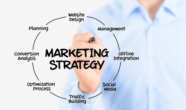4 Pilares del Marketing Digital