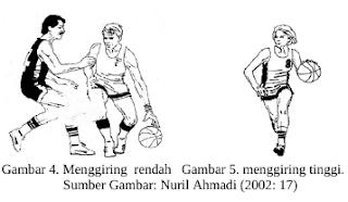 Teknik Menggiring bola (Dribbling)