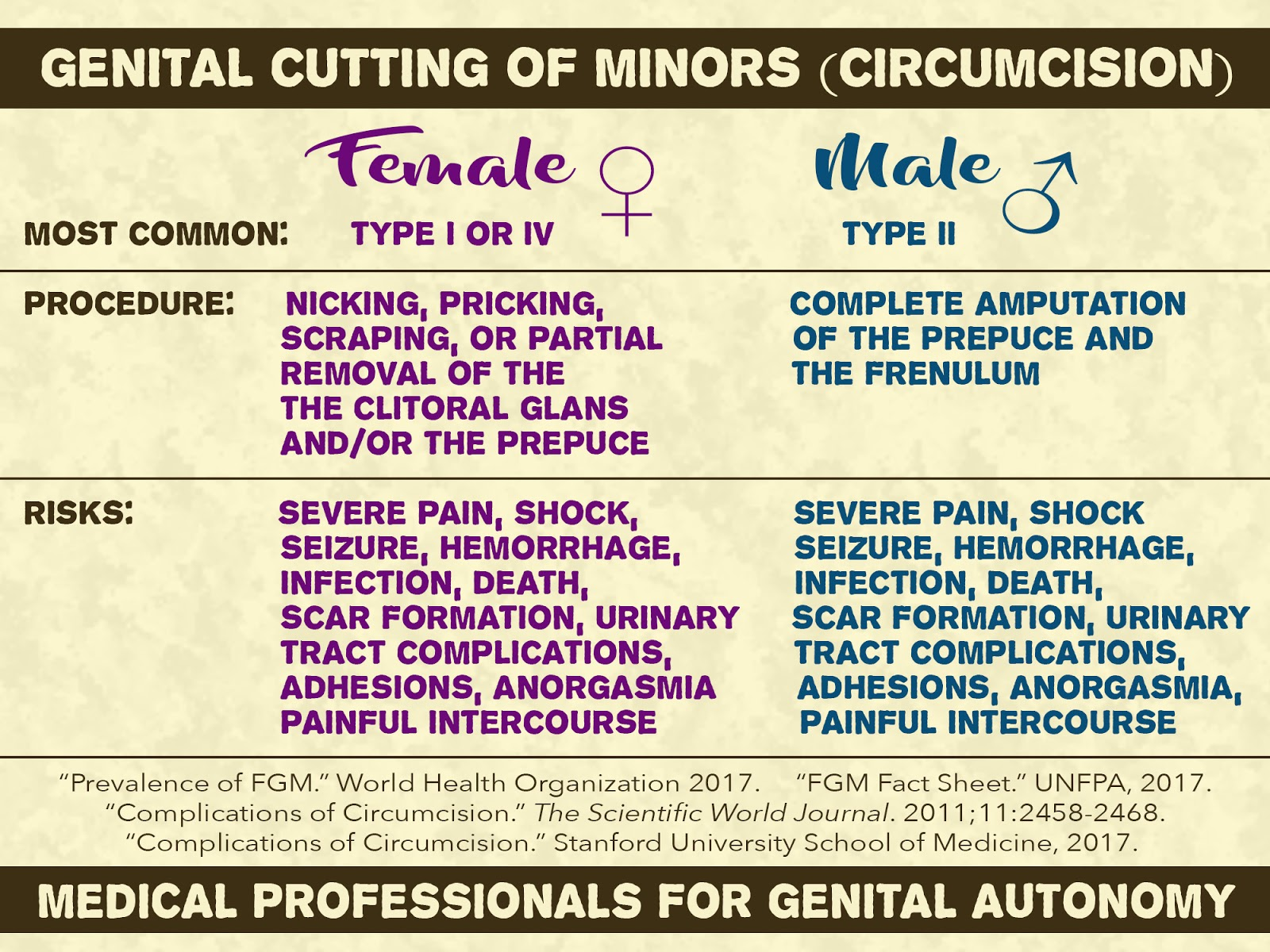 argument of fgm Female genital mutilation is a cultural and historical practice engrained in the   what are the arguments for and against the capability approach and cultural.