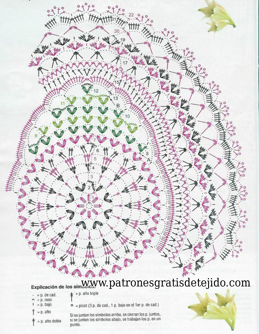 16 Tapetes camino de mesa y cortinas crochet  Moldes e instrucciones en espaol  Crochet y Dos agujas  Patrones de tejido