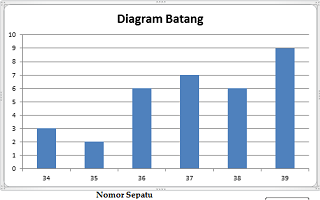 True or false bab 2 visualisasi diagram perubahan harga bbm diagram batang merupakan sebuah diagram yang menggunakan persegi panjang sebagai alat untuk menyajikan datanya umumnya diagram ini dipakai untuk ccuart Gallery