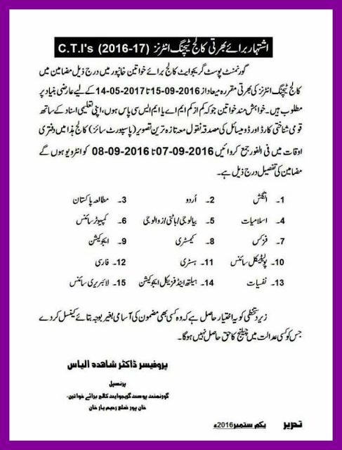 CTI Jobs in Rahimyar Khan 2016