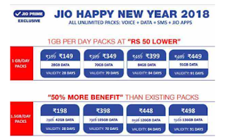 jio new year offer 2018 and best offers.