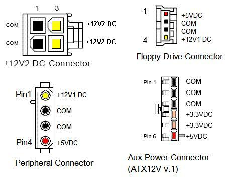 Atx Connectors on Atx Power Supply Connector Pinout