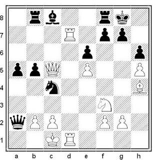 Posición de la partida de ajedrez Pantin - Desconocido (PlayChess, 2018)