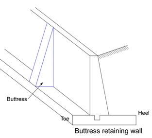 Pics For > Buttress Wall