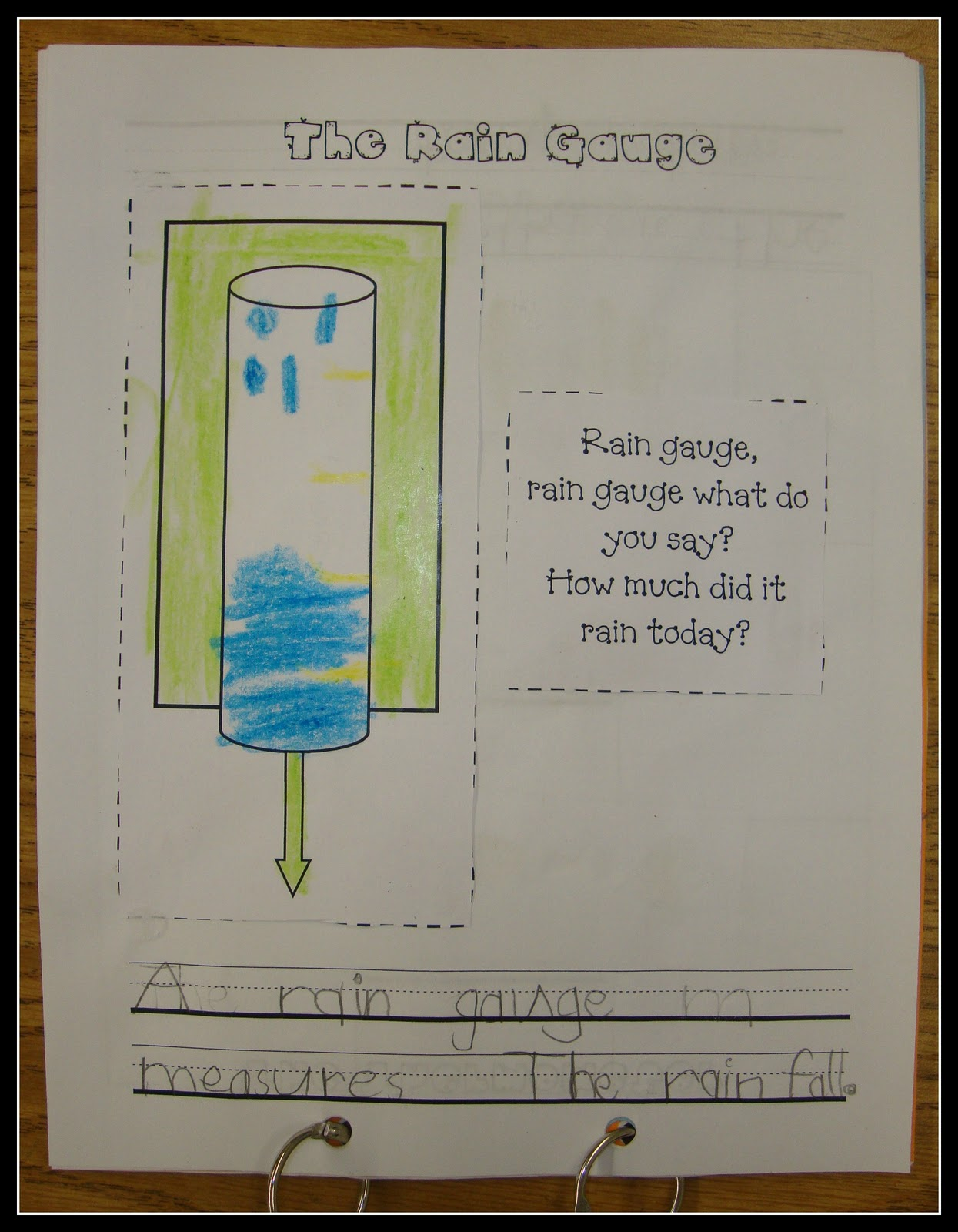 Today In First Grade Weather Tools Clouds And Pilgrims