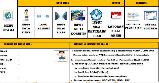 Aplikasi Supervisi Kunjungan Kelas Kurikulum 2013 dan KTSP Update Terbaru