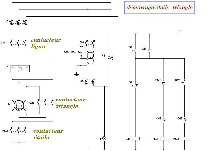schema de cablage un moteur electrique demarrage etoile triangle schema electrique. Black Bedroom Furniture Sets. Home Design Ideas