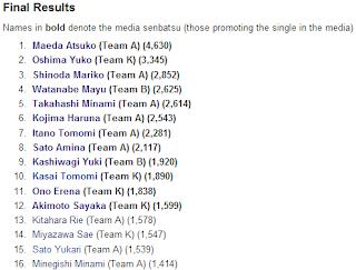 Senbatsu Sousenkyo AKB48 2009