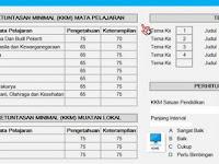 Aplikasi Pengolahan Nilai dan Cetak Raport SD/MI Kurikulum 2013 Revisi 2017 Semester 2