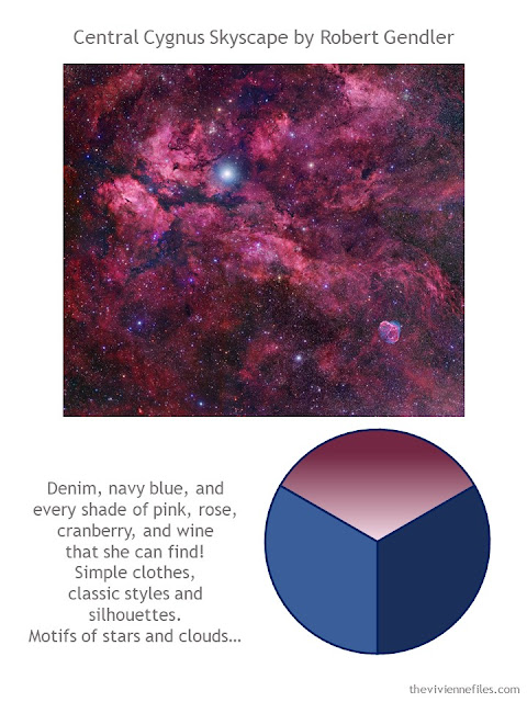 Central Cygnus Skyscape by Robert Gendler with style guidelines and color palette