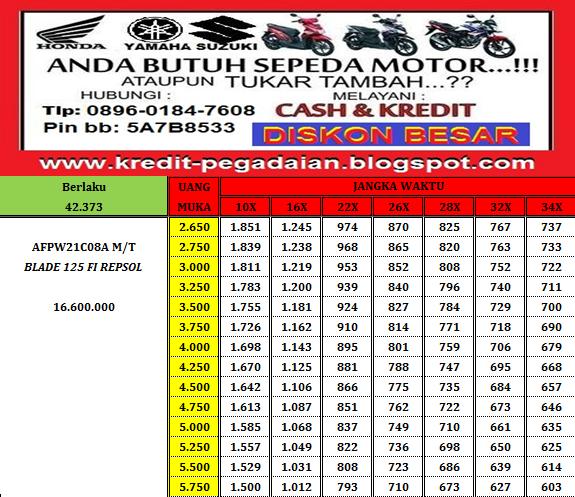 Tabel Angsuran Blade 125 FI FIF Finance - INFO SEPUTAR ...