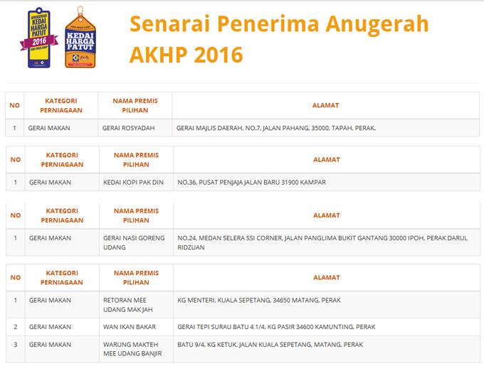 Senarai Gerai Makan Harga Patut Negeri Perak