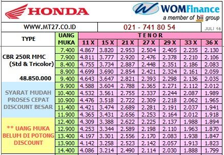 HONDA CBR 250 MMC