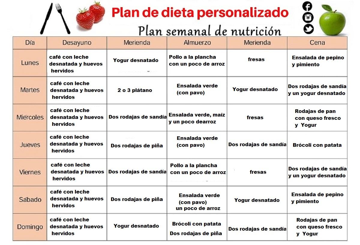 Una dieta para definir cuerpo
