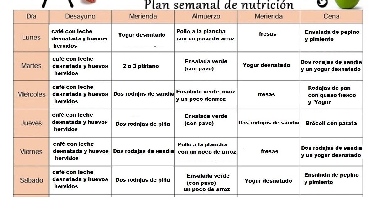 alimentacion para quemar grasa y ganar masa muscular